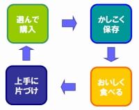 110209石田さん