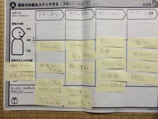 12 アイデア4-2